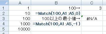match3