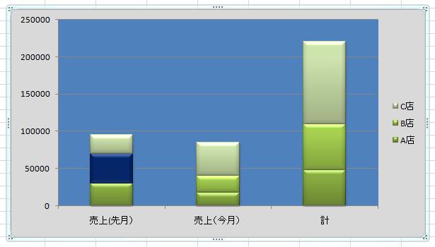 graphcol9