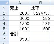 percentage11