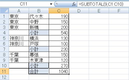 subtotal15