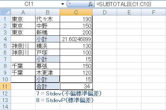 subtotal20