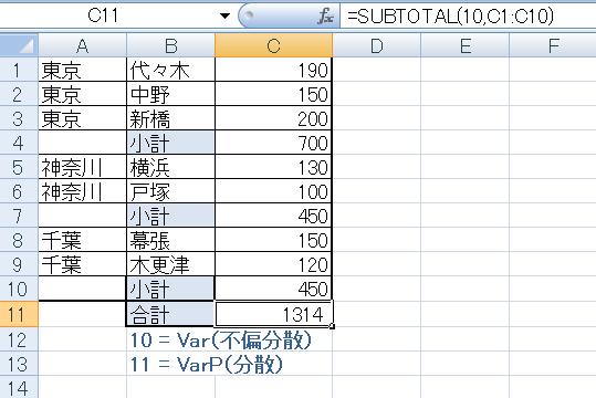 subtotal21