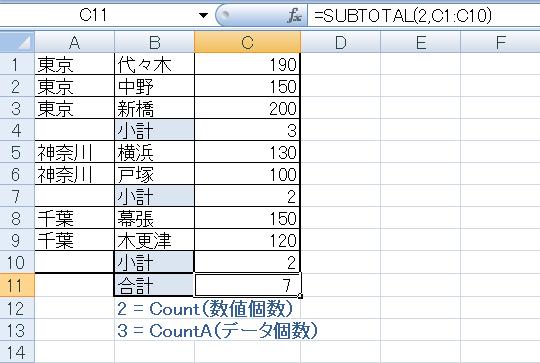 subtotal22