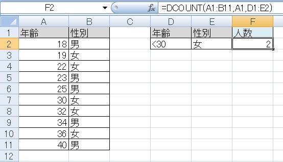 dcount3