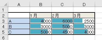 databar12