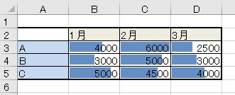databar3