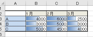 databar6