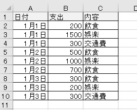 total1