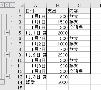 total25