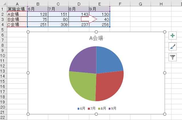 グラフ 参照範囲変更2