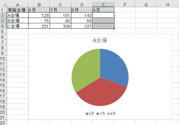 グラフ 参照範囲変更1